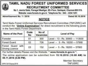 TNFUSRC Forest Guard Admit Card