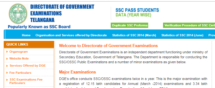 Telangana SSC Admit Card